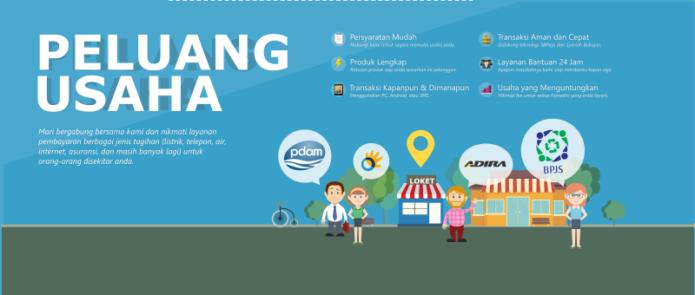 Usaha Loket Pembayaran Kepercayaan Rakyat Indonesia